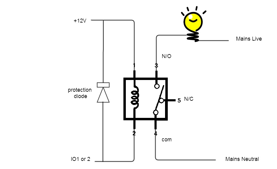 timer wiring pin diagram pdf with Omron 4 Pin Relay Wiring Diagram on Jensen Wiring Diagrams 110 Eqa in addition Industrial Relay Wiring Diagram further Series Low Coil Power Sensitive Relays Octal Base additionally Gfci Electrical Outlet Wiring Diagram also mercial Fire Alarm Wiring Diagrams.
