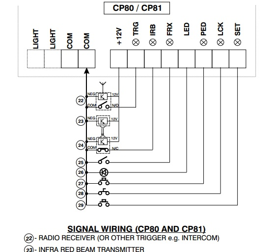 Centurion gate trigger electric gate wiring diagram electric fence installation \u2022 wiring barrier gate wiring diagram at webbmarketing.co